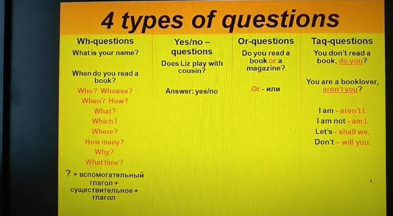 Types of questions (Типы вопросов)